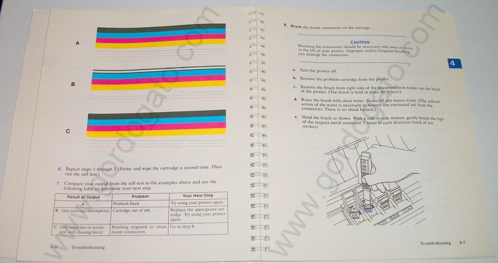 HP PaintJet XL Original User's Guide Manual (1990), Gordogato's